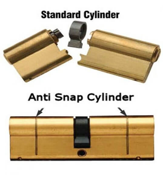 anti-snap-cylinders